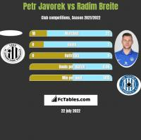 Petr Javorek vs Radim Breite h2h player stats