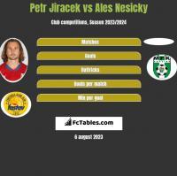 Petr Jiracek vs Ales Nesicky h2h player stats