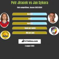 Petr Jiracek vs Jan Sykora h2h player stats