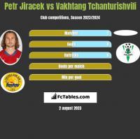 Petr Jiracek vs Vakhtang Tchanturishvili h2h player stats