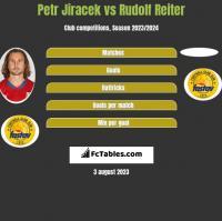 Petr Jiracek vs Rudolf Reiter h2h player stats