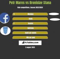Petr Mares vs Bronislav Stana h2h player stats