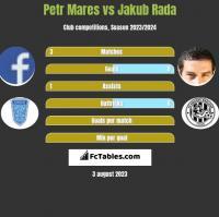 Petr Mares vs Jakub Rada h2h player stats