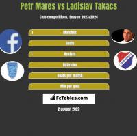 Petr Mares vs Ladislav Takacs h2h player stats