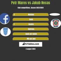 Petr Mares vs Jakub Necas h2h player stats
