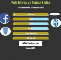 Petr Mares vs Tomas Ladra h2h player stats
