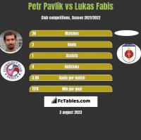 Petr Pavlik vs Lukas Fabis h2h player stats
