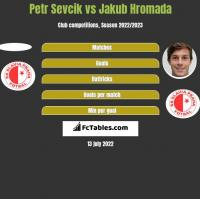 Petr Sevcik vs Jakub Hromada h2h player stats