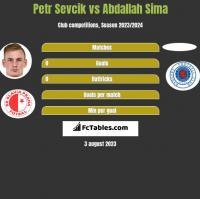 Petr Sevcik vs Abdallah Sima h2h player stats