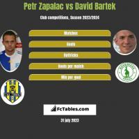 Petr Zapalac vs David Bartek h2h player stats