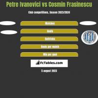 Petre Ivanovici vs Cosmin Frasinescu h2h player stats