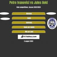 Petre Ivanovici vs Jules Iloki h2h player stats