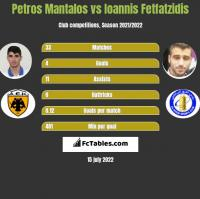 Petros Mantalos vs Giannis Fetfatzidis h2h player stats