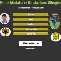 Petros Mantalos vs Konstantinos Mitroglou h2h player stats