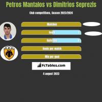 Petros Mantalos vs Dimitrios Seprezis h2h player stats