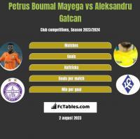 Petrus Boumal Mayega vs Aleksandru Gatcan h2h player stats