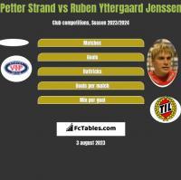Petter Strand vs Ruben Yttergaard Jenssen h2h player stats