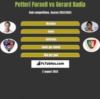 Petteri Forsell vs Gerard Badia h2h player stats