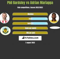 Phil Bardsley vs Adrian Mariappa h2h player stats