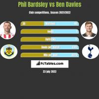 Phil Bardsley vs Ben Davies h2h player stats