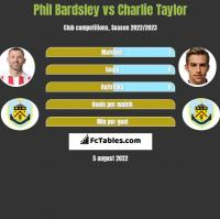 Phil Bardsley vs Charlie Taylor h2h player stats