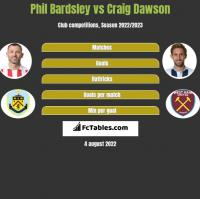 Phil Bardsley vs Craig Dawson h2h player stats
