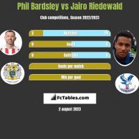 Phil Bardsley vs Jairo Riedewald h2h player stats