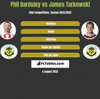 Phil Bardsley vs James Tarkowski h2h player stats