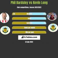 Phil Bardsley vs Kevin Long h2h player stats