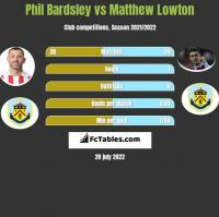 Phil Bardsley vs Matthew Lowton h2h player stats