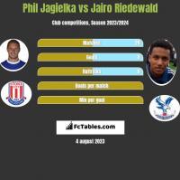 Phil Jagielka vs Jairo Riedewald h2h player stats
