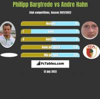 Philipp Bargfrede vs Andre Hahn h2h player stats
