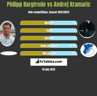 Philipp Bargfrede vs Andrej Kramaric h2h player stats