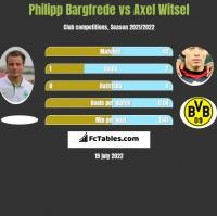 Philipp Bargfrede vs Axel Witsel h2h player stats