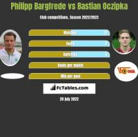 Philipp Bargfrede vs Bastian Oczipka h2h player stats
