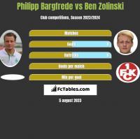 Philipp Bargfrede vs Ben Zolinski h2h player stats