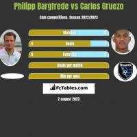 Philipp Bargfrede vs Carlos Gruezo h2h player stats