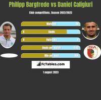 Philipp Bargfrede vs Daniel Caligiuri h2h player stats