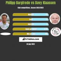 Philipp Bargfrede vs Davy Klaassen h2h player stats