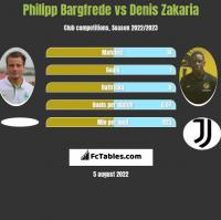 Philipp Bargfrede vs Denis Zakaria h2h player stats