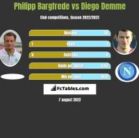 Philipp Bargfrede vs Diego Demme h2h player stats