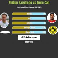 Philipp Bargfrede vs Emre Can h2h player stats