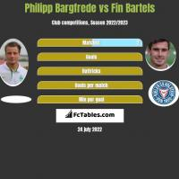 Philipp Bargfrede vs Fin Bartels h2h player stats