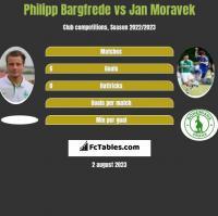 Philipp Bargfrede vs Jan Moravek h2h player stats
