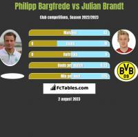 Philipp Bargfrede vs Julian Brandt h2h player stats