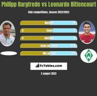 Philipp Bargfrede vs Leonardo Bittencourt h2h player stats
