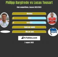 Philipp Bargfrede vs Lucas Tousart h2h player stats