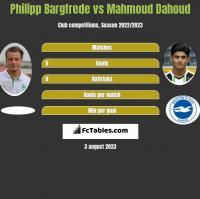 Philipp Bargfrede vs Mahmoud Dahoud h2h player stats