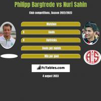 Philipp Bargfrede vs Nuri Sahin h2h player stats