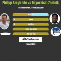 Philipp Bargfrede vs Deyovaisio Zeefuik h2h player stats